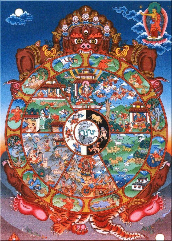 Σαμσάρα, ο κύκλος της ζωής / Tibetan wheel of life, Samsara